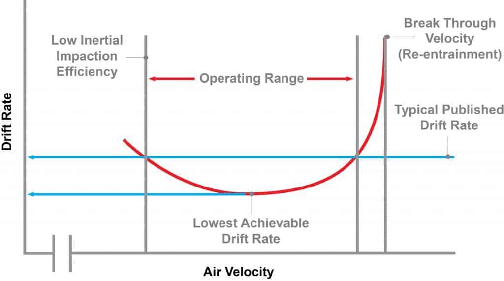 how-drift-elim-works-diagram_2