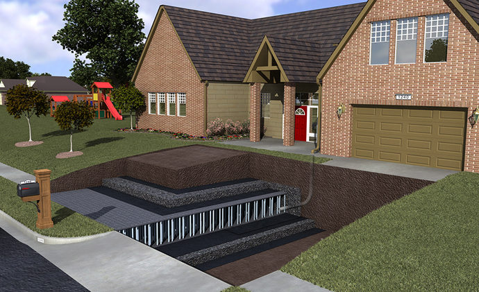 stormwater_module-application-infiltration