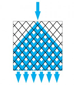 Cooling Tower Water Distribution Model