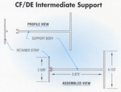 Drift Eliminator intermediate support