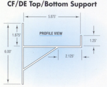 top-bottom support