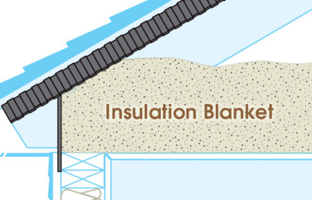 Accuvent insulation blanket model