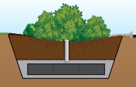 Stormwater Drainage Products
