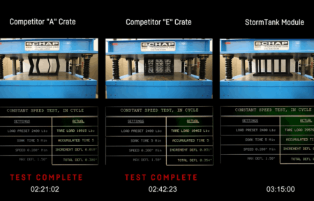 Compression Test video results
